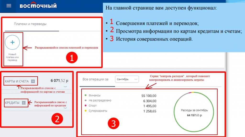 Интерфейс главной страницы личного кабинета